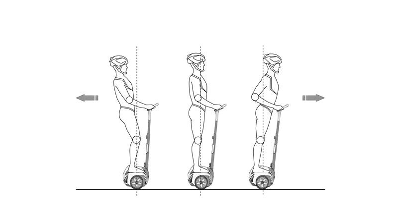乐行平衡车的工作原理